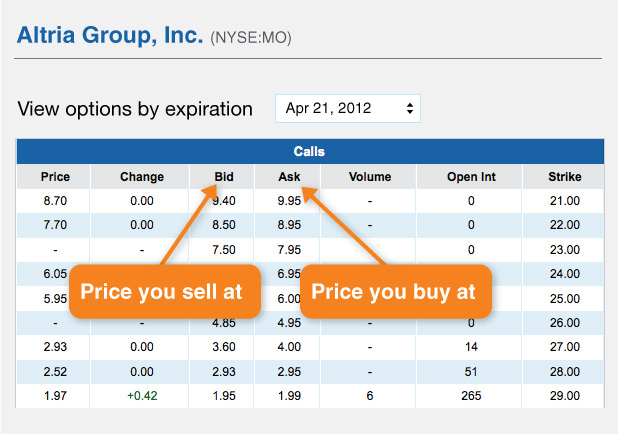 IP figure10 How to Price Options